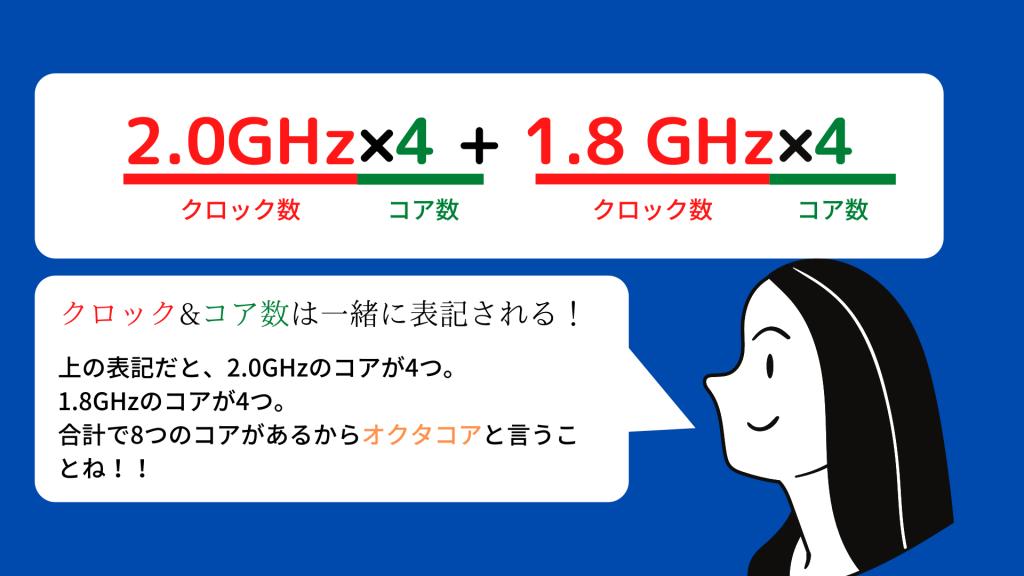 CPU性能のコア数とクロック数